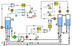 Automation Technology Mechatronics - Combined multivariable systems